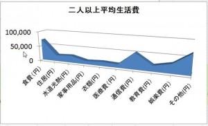 グラフ_R