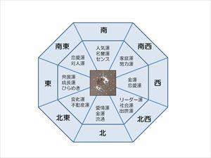 出典http://fusuiweb.com/category1/entry142.html